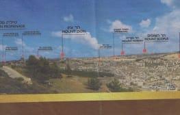 ירושלים-של-מעלה-של-מטה